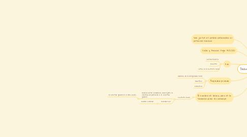 Mind Map: Jean-Jacques Rousseau