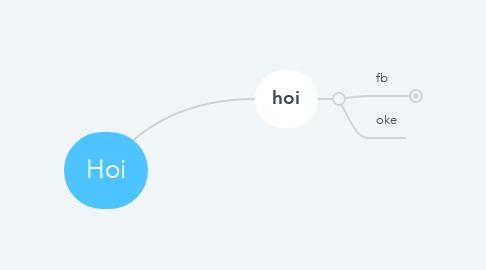 Mind Map: Hoi