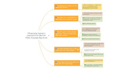 Mind Map: 5 Surprising Lessons I Learned From My First Public Freestyle Rap Event
