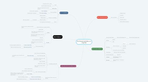 Mind Map: H6 Geneesmiddelen en vergiftigen