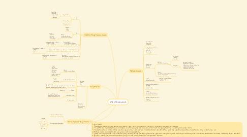 Mind Map: EPISTEMOLOGI