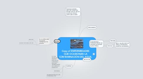 Mind Map: Copy of ENFERMEDADES QUE OCASIONAN LA CONTAMINACIÒN DEL AGUA.