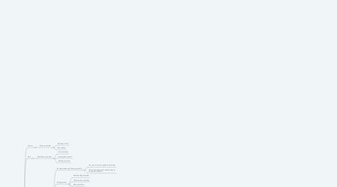 Mind Map: Giải đấu Đại Lục