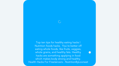 Mind Map: Top ten tips for healthy eating hacks | Nutrition foods hacks.  You're better off eating whole foods, like fruits, veggies, whole grains, and healthy fats. Healthy hacks are something applying in food which makes body strong and healthy. Health Hacks For Freelancers - NutritionByLovneet
