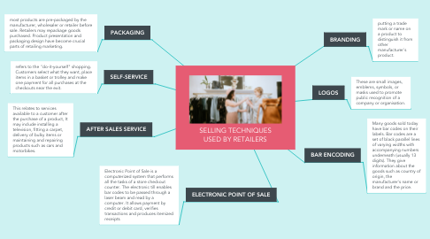 Mind Map: SELLING TECHNIQUES USED BY RETAILERS