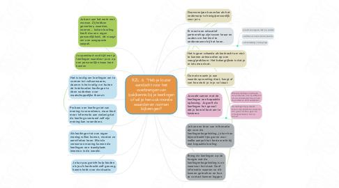 """Mind Map: RZL:  6  """"Heb je louter aandacht voor het overbrengen van (vak)kennis bij je leerlingen of wil je hen ook morele waarden en normen bijbrengen?"""