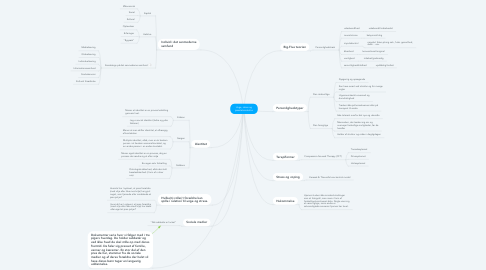 Mind Map: Unge, stress og præstationskultur