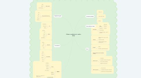 Mind Map: Sikeres osztálytermi munka titkai
