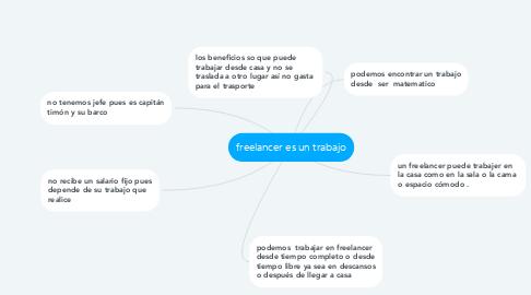 Mind Map: freelancer es un trabajo
