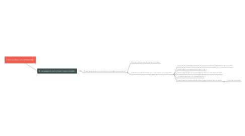 Mind Map: Como utilizar maindmeister