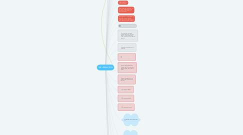Mind Map: IMPUGNACIÓN
