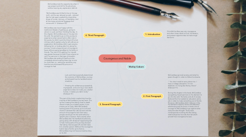 Mind Map: Courageous and Noble