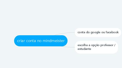 Mind Map: criar conta no mindmeister