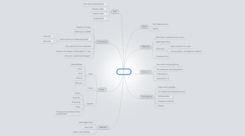 Mind Map: Cykling
