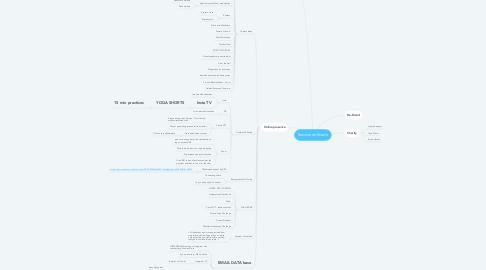 Mind Map: Brainstorm March