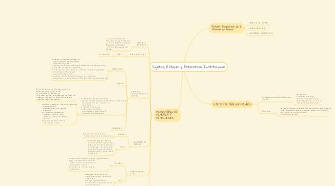 Mind Map: Mbjk