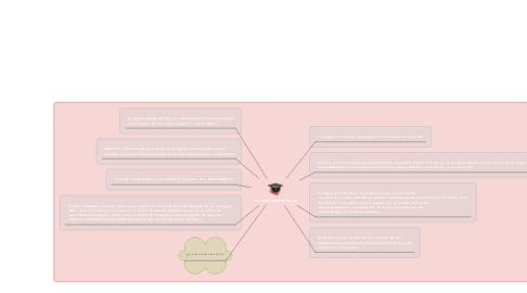 Mind Map: FIGURAS GEOMETRICAS