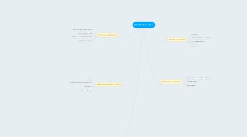 Mind Map: Hændelse 7/ Del 2.