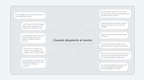 Mind Map: Cuando despierte el viento.