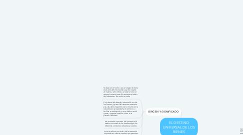 Mind Map: EL DESTINO UNIVERSAL DE LOS BIENES