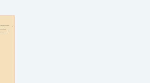 Mind Map: SENSAÇÃO, PERCEPÇÃO, SENSOPERCEPÇÃO E SUAS ALTERAÇÕES