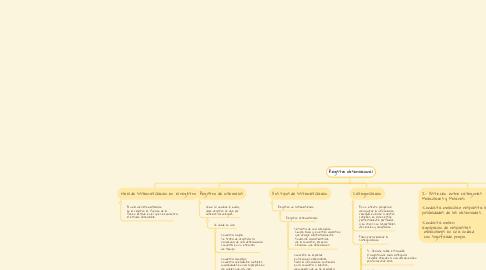 Mind Map: Registro observacional