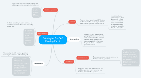 Mind Map: Estrategies for CAE Reading Part 6