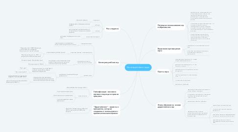 Mind Map: Имитационные игры
