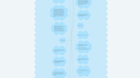 Mind Map: NAC