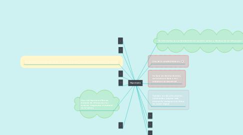Mind Map: Hipertexto
