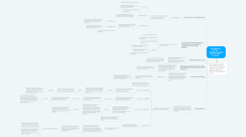 Mind Map: THE CRISIS OF SOCIAL REPRODUCTION AND THE END OF WORK