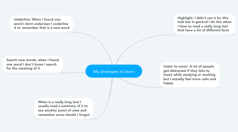 Mind Map: My strategies to learn