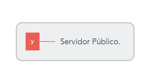 Mind Map: Servidor Público.