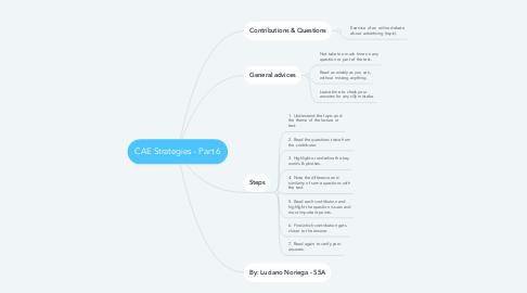 Mind Map: CAE Strategies - Part 6