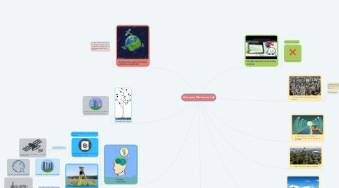 Mind Map: Error por Obstrucción