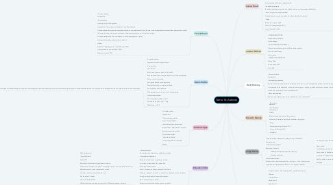 Mind Map: Tema 10: Autores.