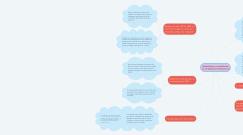 Mind Map: Federalismo y centralismo en el debate constitucional