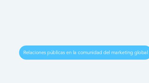 Mind Map: Relaciones públicas en la comunidad del marketing global