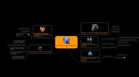 Mind Map: Las TIC como instrumentos mediadores de