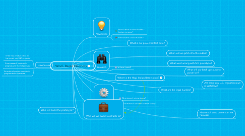 Mind Map: Wind - Based Electricity