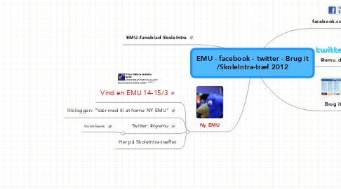 Mind Map: EMU - facebook - twitter - Brug it/SkoleIntra-træf 2012