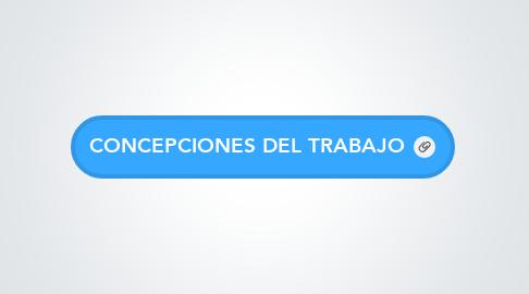 Mind Map: CONCEPCIONES DEL TRABAJO
