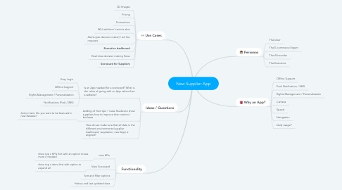 Mind Map: New Supplier App