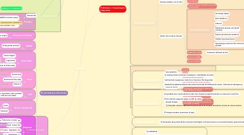 Mind Map: Gravidez