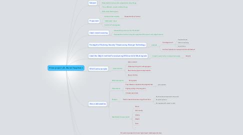 Mind Map: iKnow project talk, Aharon Hauptmann
