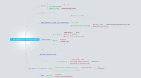 Mind Map: Desigining the future work environment talk, Nirit Cohen