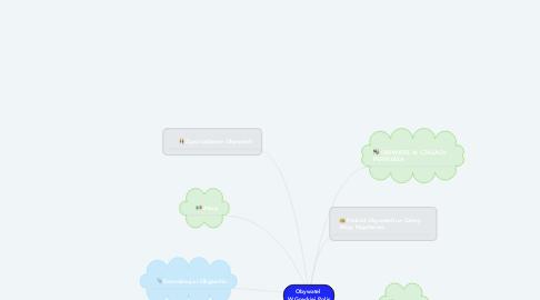 Mind Map: Obywatel  W Greckiej Polis