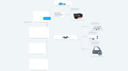 Mind Map: HP SMART APP DOWNLOAD
