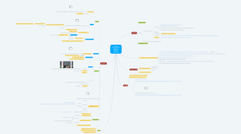 Mind Map: 35 (DIY) solutions against COVID-19 / Corona virus update   18-05-2020