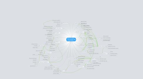 Mind Map: Modern eszközök (Langó Blanka)